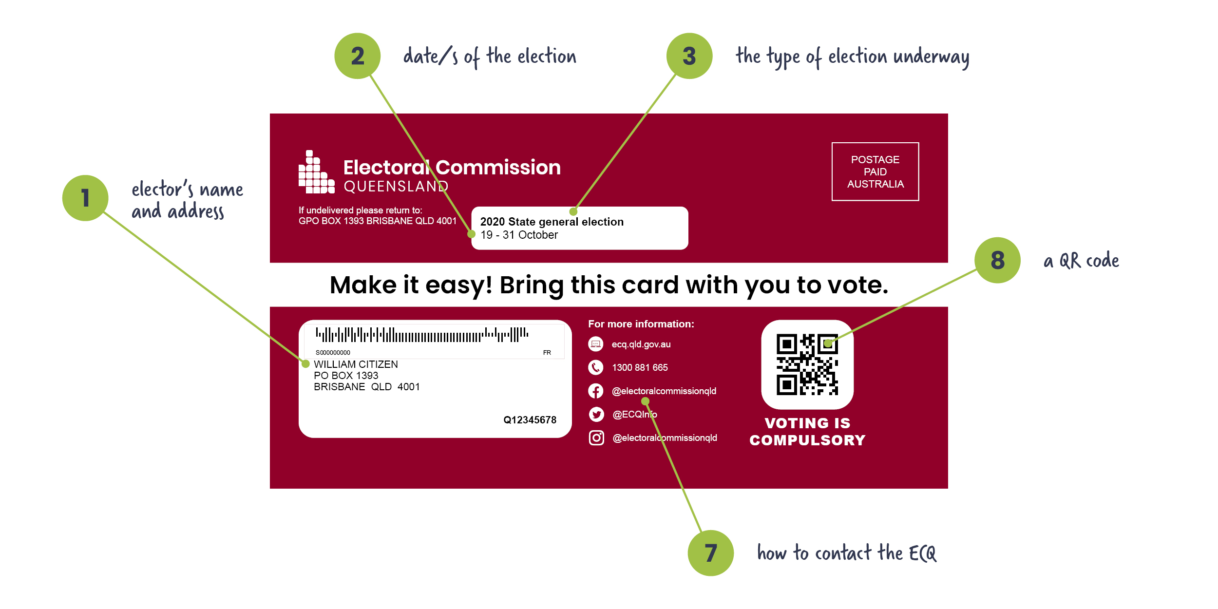 Example of front of voter information card
